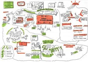 Facilitation graphique par Matthieu Clavier