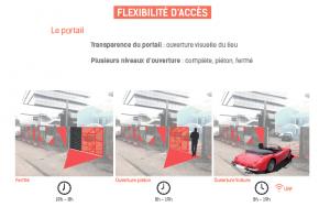 Un portail flexible et augmenté