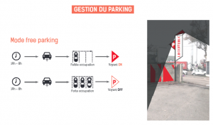 Optimiser les usages du parking