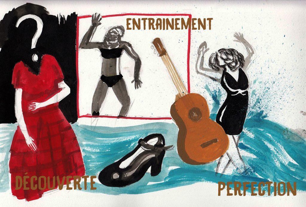 Illustration par Victor SCHIRM, Gaëlle RIOUAL, Margot LECOQ, Agathe ROUSSEAU